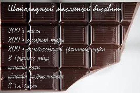 Продукты для торта-мороженого