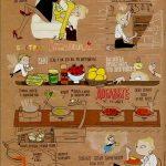 Рецепт спагетти от Джейми Оливера
