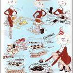 Шоколадное печенье рецепт Крошка