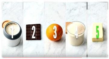 Шоколадно-апельсиновый шортбред Ингредиенты