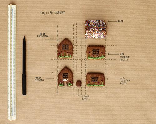 Шаблон Пряничный домик рецепт от Bee's Bakery