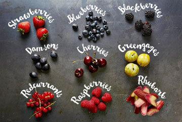 Сезонность фруктов и ягод